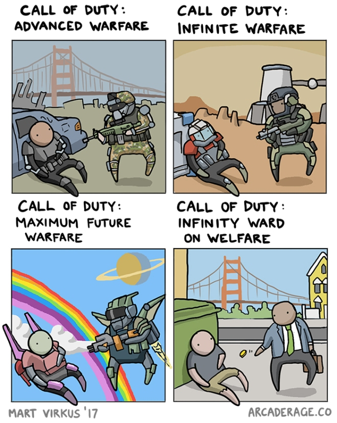 The death of Call of Duty