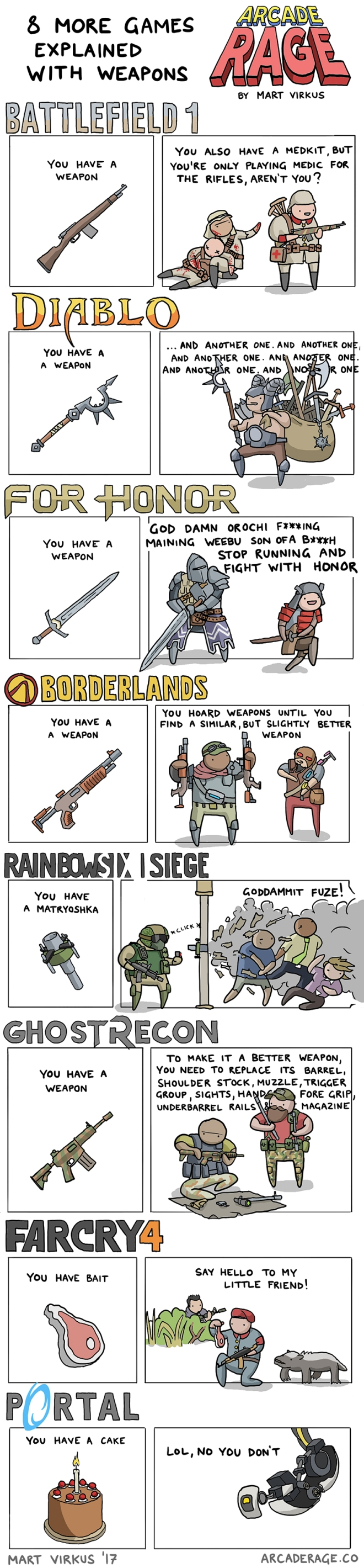 8 Games Explained With Weapons