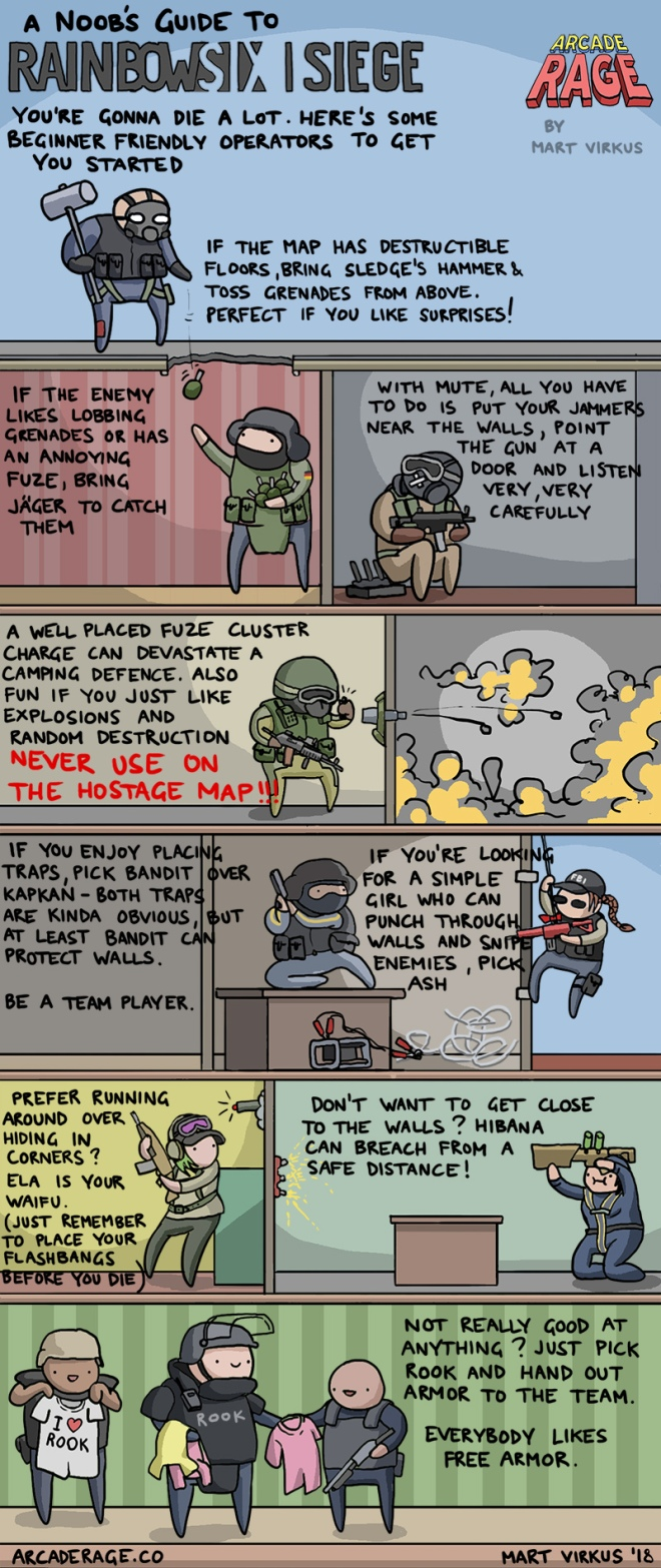 A Noob's Guide to Rainbow Six Operators